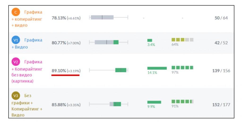 posadochnaya_stranica_split_test