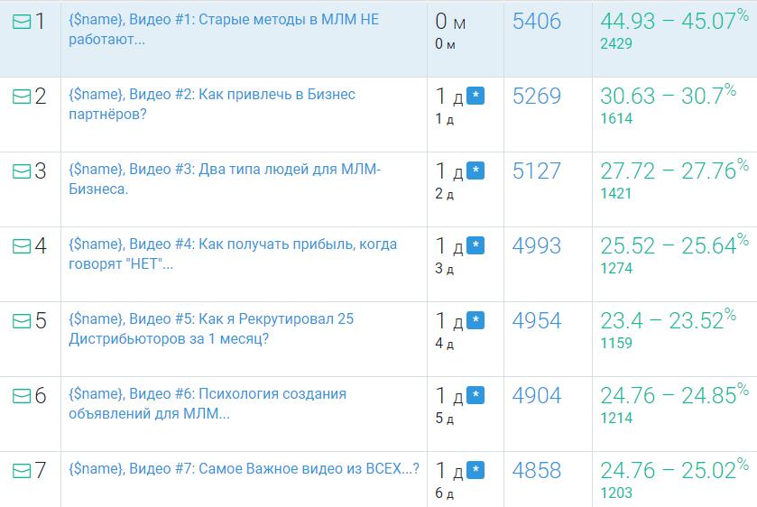 E-mail_rassylka