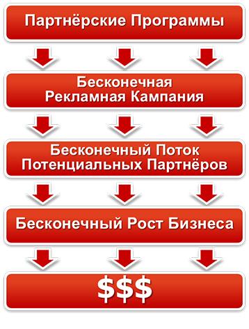 Mnozhestvennye_istochniki_dohoda